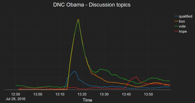 obama.topics.png